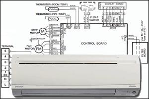 Схема подключения инверторного кондиционера