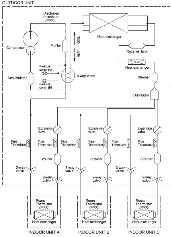 Схема неинверторного мульти сплит кондиционера