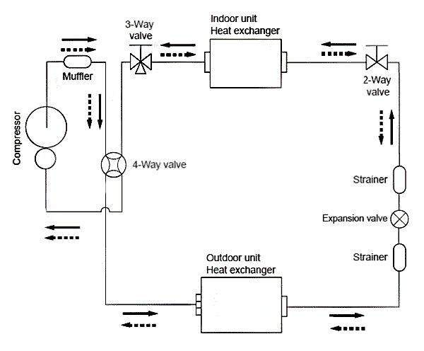 Схема неинверторного single кондиционера