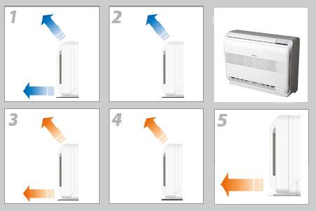 Направление потоков воздуха консольных кондиционеров