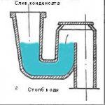 Сифон для предотвращения попадания запахов из канализации
